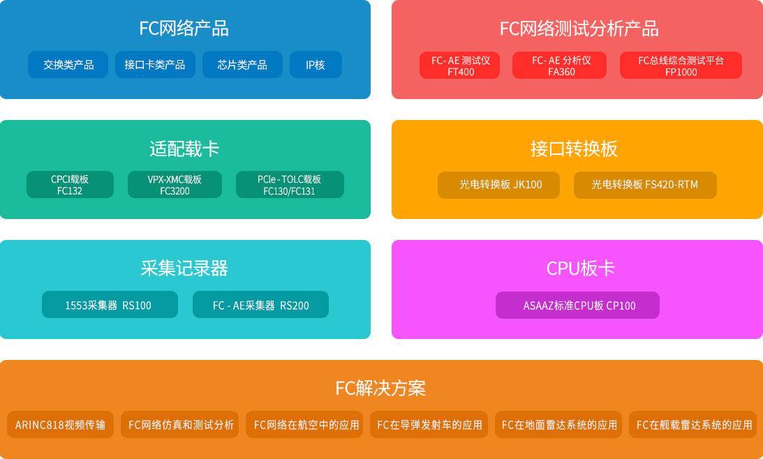 中国自主研发的cpu_公司-赛治